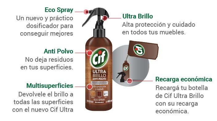 Diagrama de cómo utilizar el producto.